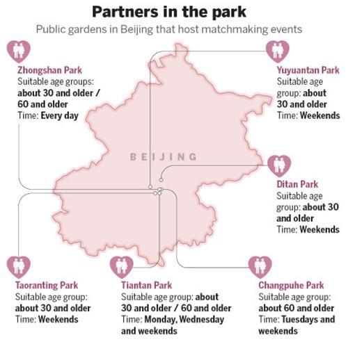 Zhongshan Park Peking matchmaking