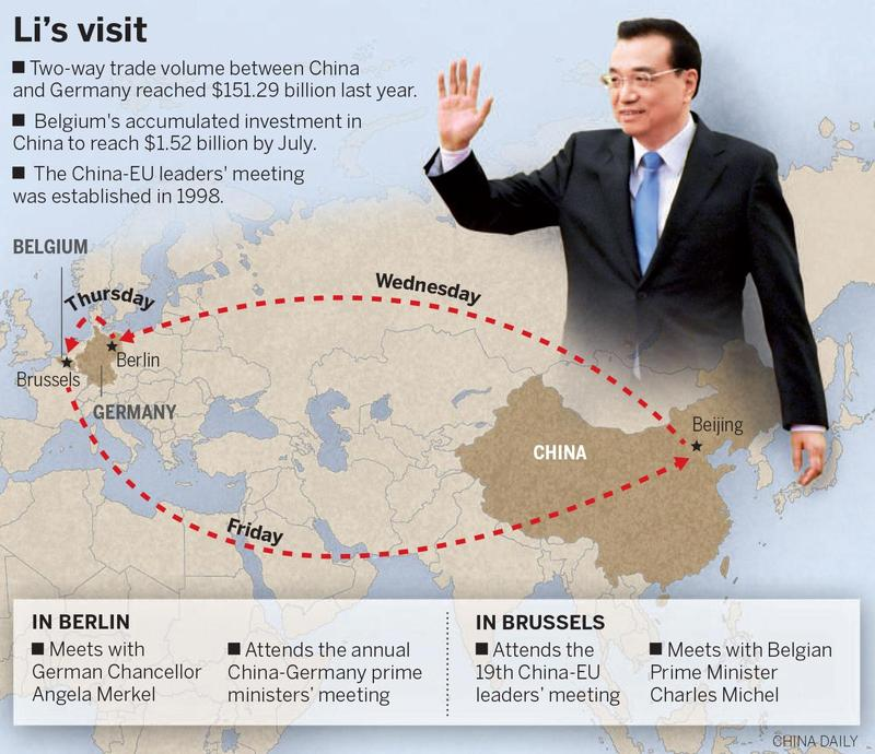 Li To Focus On Trade In European Visit Nation China Daily