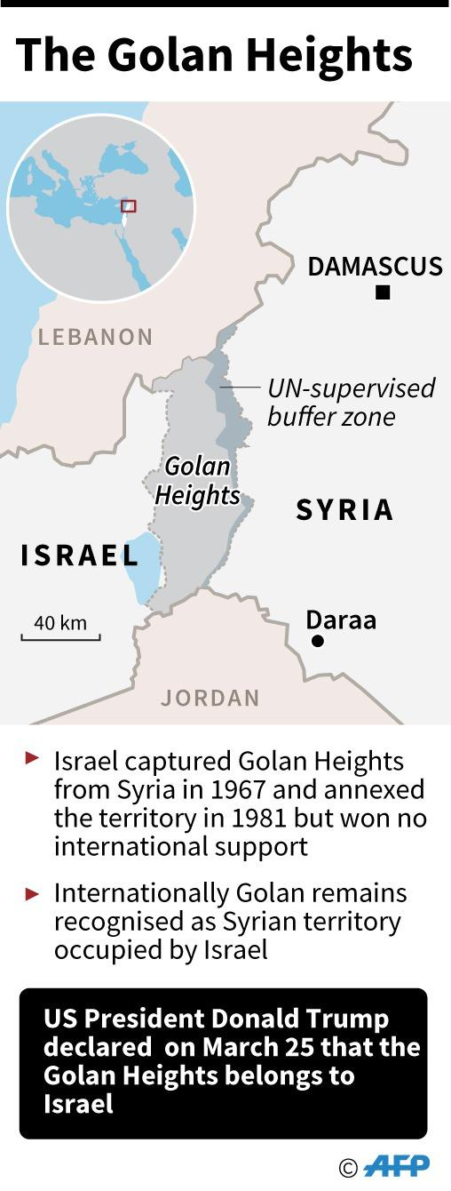 UN: Policy on Golan Heights remains unchanged despite US