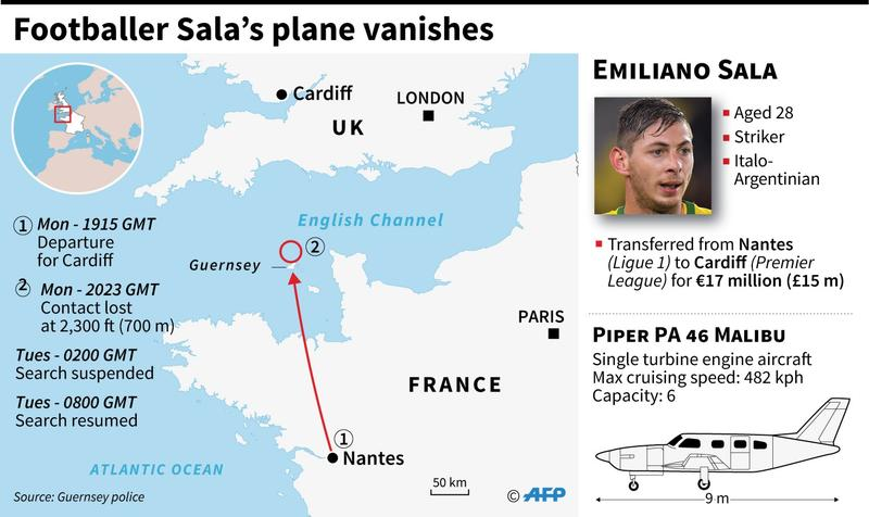 Search for missing Cardiff City's Sala resumes in English