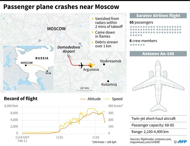 Russian airliner crashes moments after takeoff, killing 71