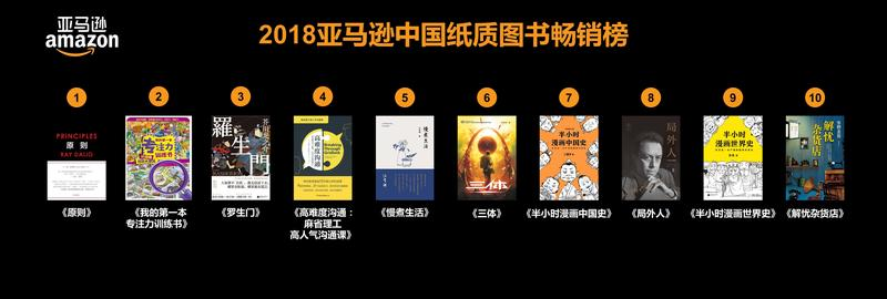 ray dalios principles life and work tops the list of best selling printed books based on amazon chinas sales in 2018 photo china daily