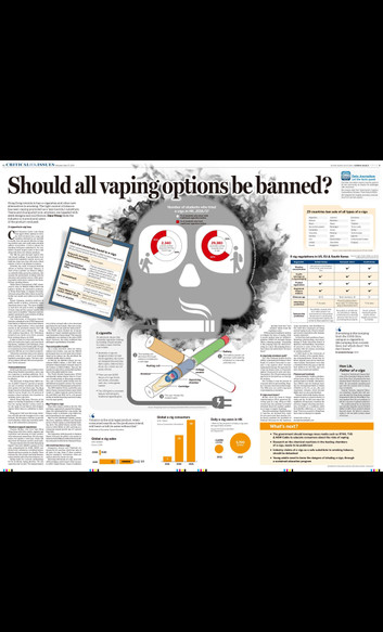 Should all vaping options be banned?   Data   China Daily